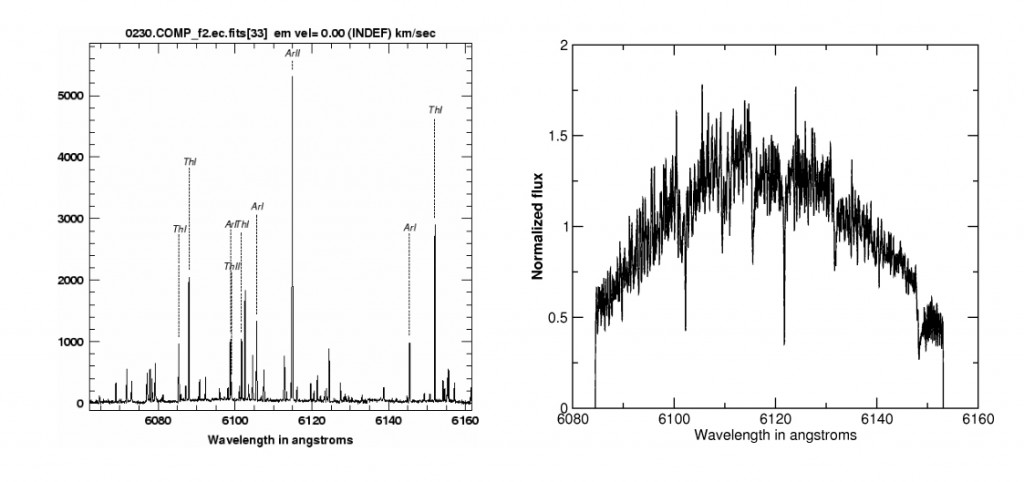 On the left, we can see emission lines of a Thorium Argon lamp (extracted from http://tdc-www.harvard.edu/instruments/tres/). On the right a small chunk of the spectrum of Proxima Centauri is shown for comparison (Image credits : G.Anglada-Escude). Sharp features like the ThAr lines and the hundreds of narrow absorption features in Proxima's spectrum are ideal to measure accurate Doppler velocities.