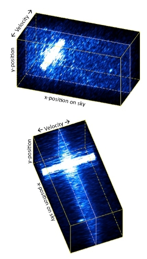 Spectrometers coupled with very high contrast imagers on giant telescopes should enable the separation of the light coming from the star and the planet. In this picture, a simulation of the distinct orbital velocity of the planet and the star would allow to achieve higher contrast than using direct imaging alone. Source : Snellen et al. A&A 2015, arXiV