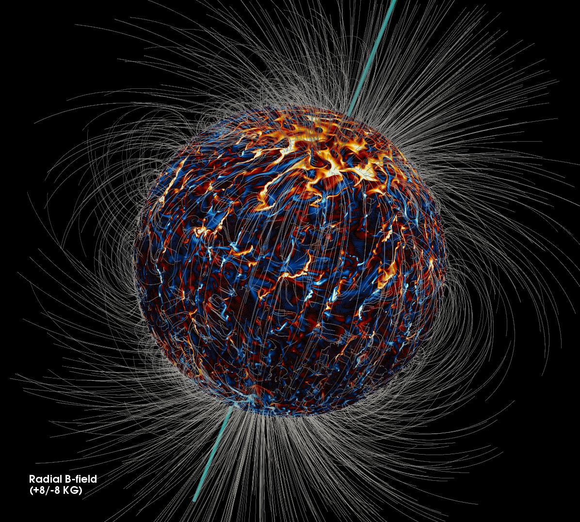 Magnetic field simulation